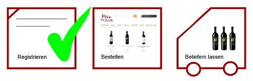 Weinlieferant – so geht's